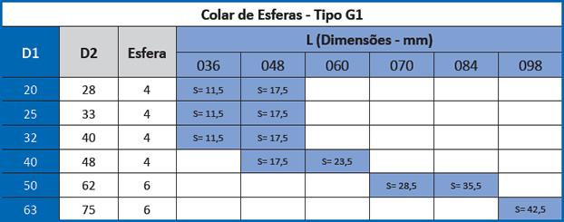 Tabela Colar Esferas G1