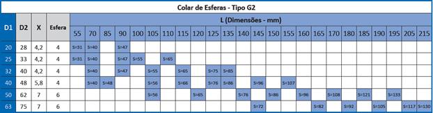 Tabela Colar Esferas G2