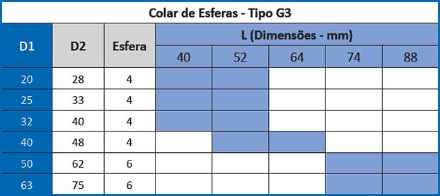 Tabela Colar Esferas